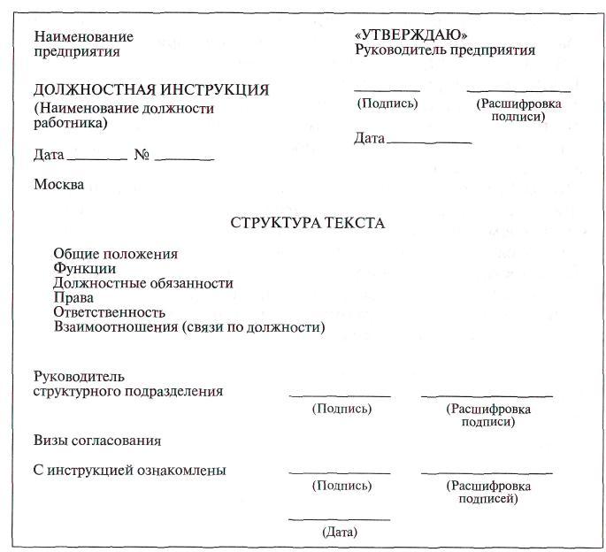 должностная инструкция службы бронирования - фото 3
